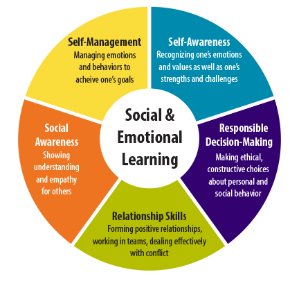 emotion in adult learning