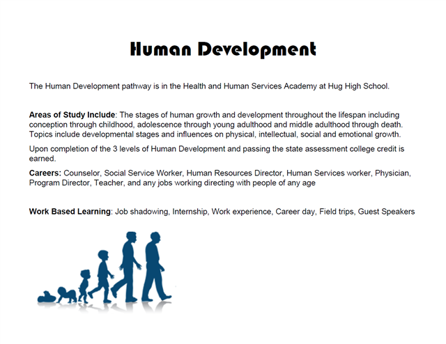 stages of development of human society Advertisements: this article provides information about the human and growth approach to development: according to the united nations development programme (undp), human development is a process of analysing people's choices.