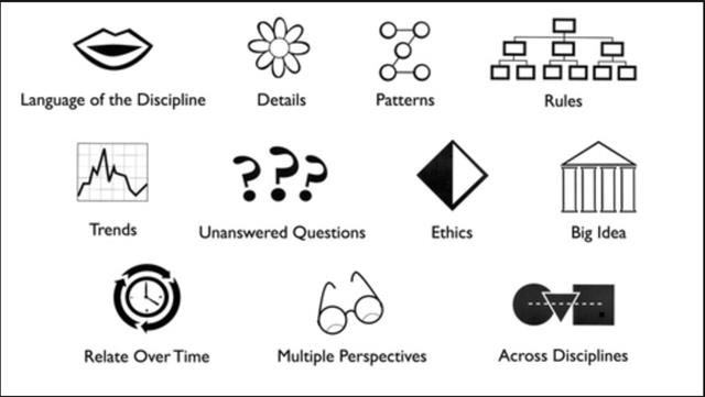 image regarding Depth and Complexity Icons Printable named masteinmetz / Element and Complexity Icon Chart